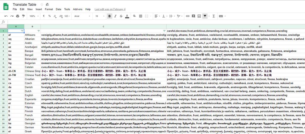 translate tool sheet